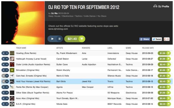 DJ Rio Beatport Top Ten For September 2012 | djrioblog