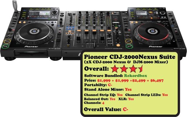 djm900-nexus_cdj-2000