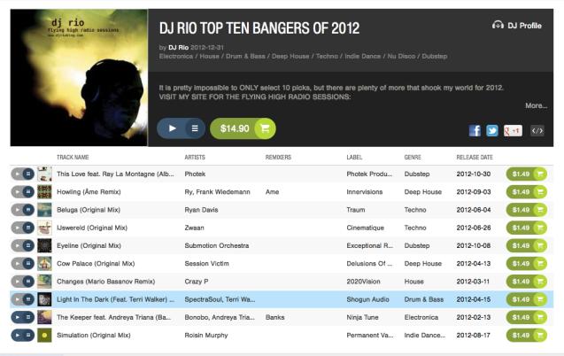top ten 2012