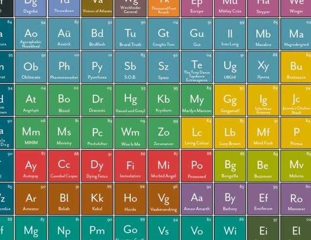 periodic_table_heavy_metals_2